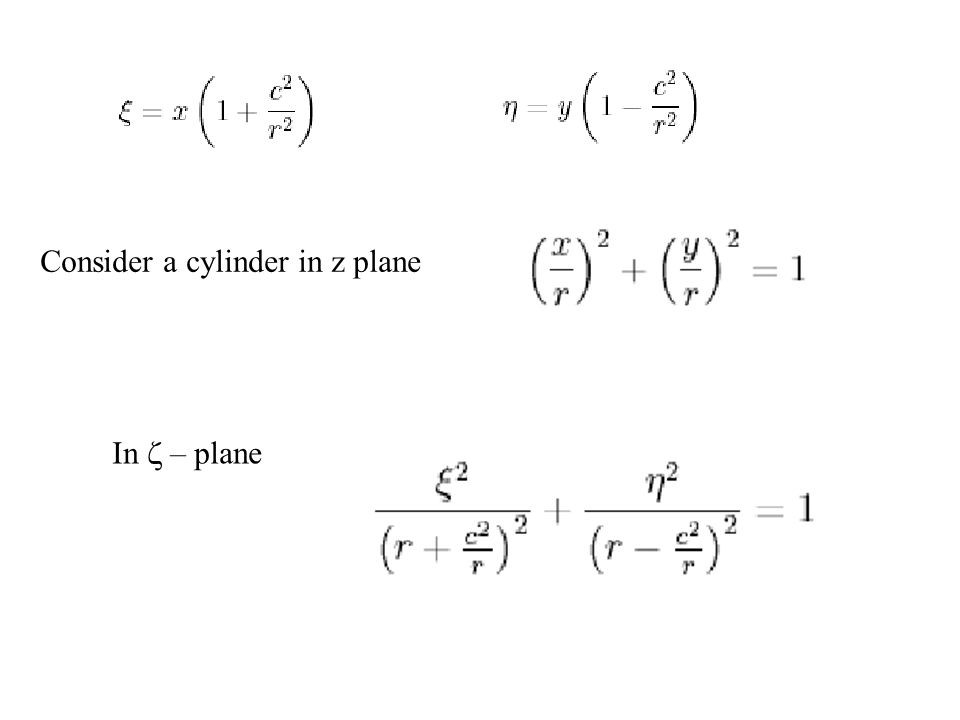 Consider a cylinder in z plane
