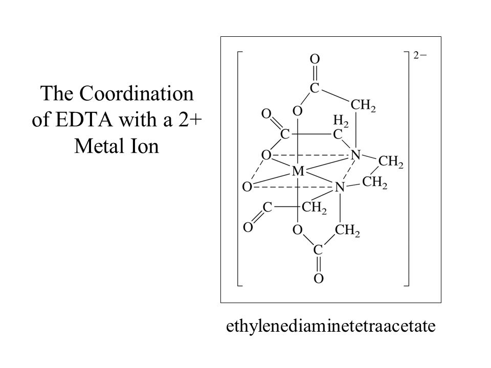 The Coordination of EDTA with a 2+ Metal Ion