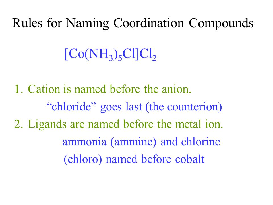 Rules for Naming Coordination Compounds