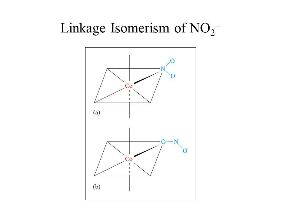 Linkage Isomerism of NO2–
