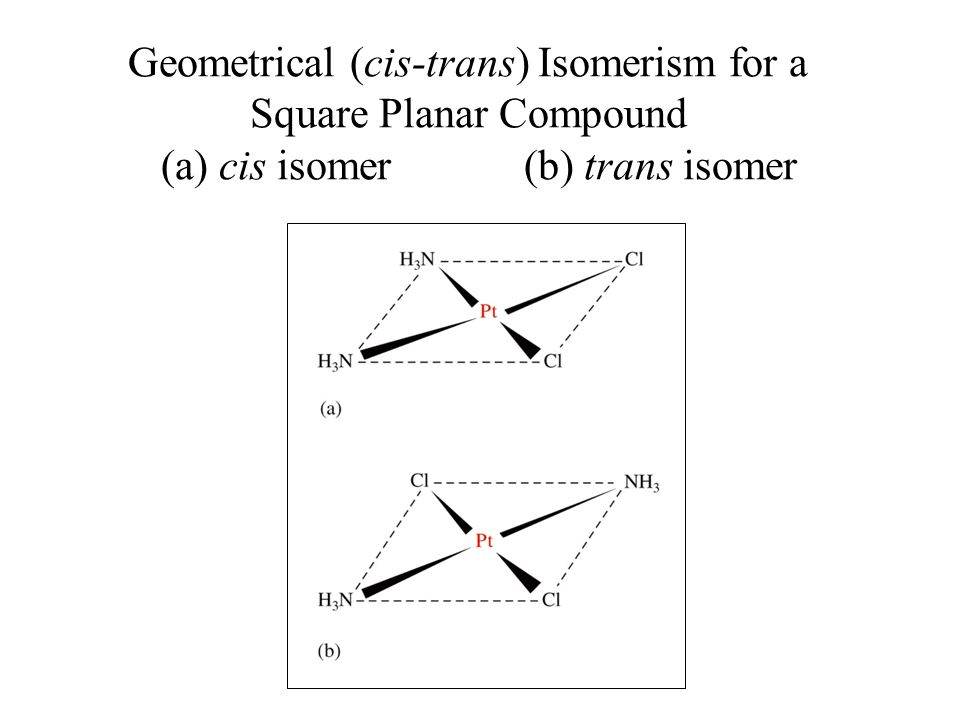 Geometrical (cis-trans) Isomerism for a Square Planar Compound (a) cis isomer (b) trans isomer