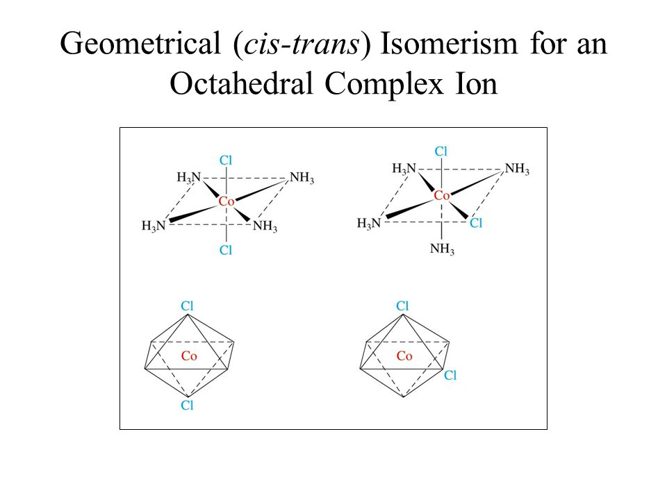 Geometrical (cis-trans) Isomerism for an Octahedral Complex Ion