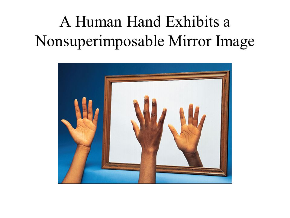 A Human Hand Exhibits a Nonsuperimposable Mirror Image