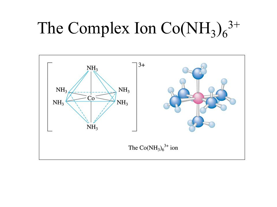 The Complex Ion Co(NH3)63+