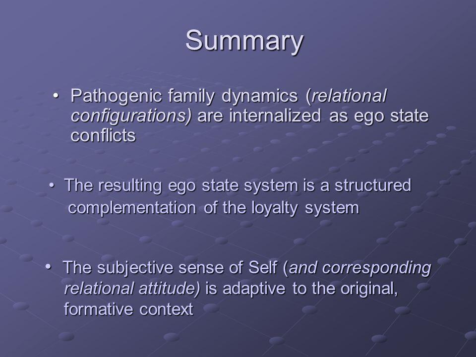 Summary The subjective sense of Self (and corresponding