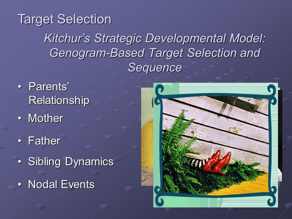 Target Selection Kitchur's Strategic Developmental Model: Genogram-Based Target Selection and Sequence.