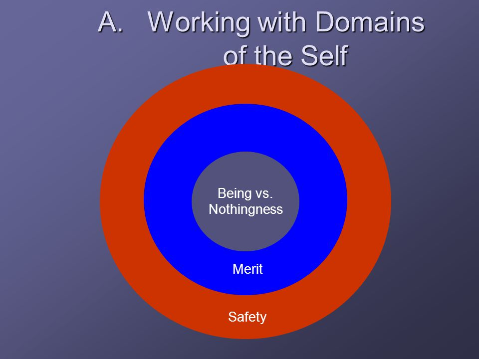A. Working with Domains of the Self
