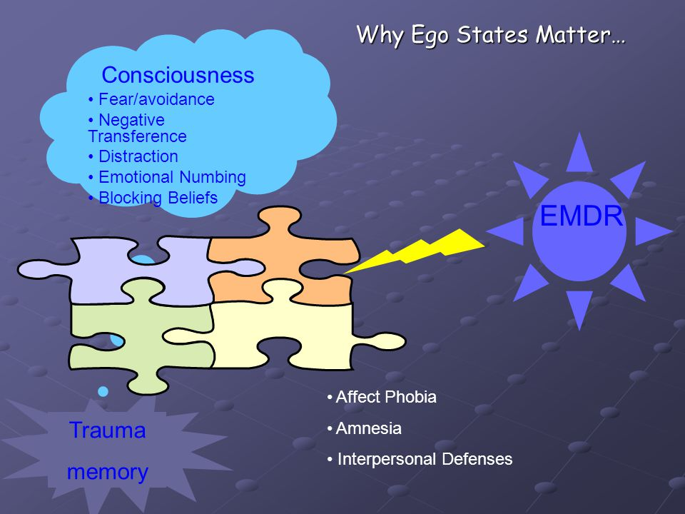 EMDR Why Ego States Matter… Consciousness Trauma memory Fear/avoidance