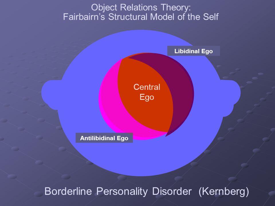 Borderline Personality Disorder (Kernberg)