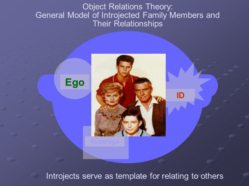 Ego Object Relations Theory: