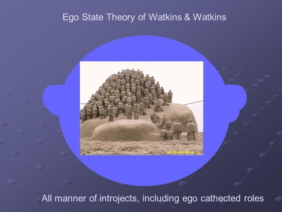 Ego State Theory of Watkins & Watkins