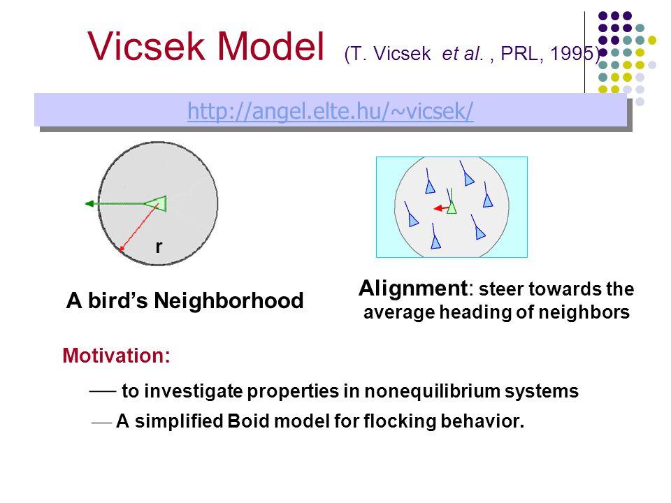 Vicsek Model (T. Vicsek et al. , PRL, 1995)