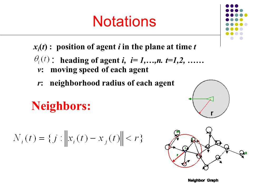 Notations Neighbors: : heading of agent i, i= 1,…,n. t=1,2, ……