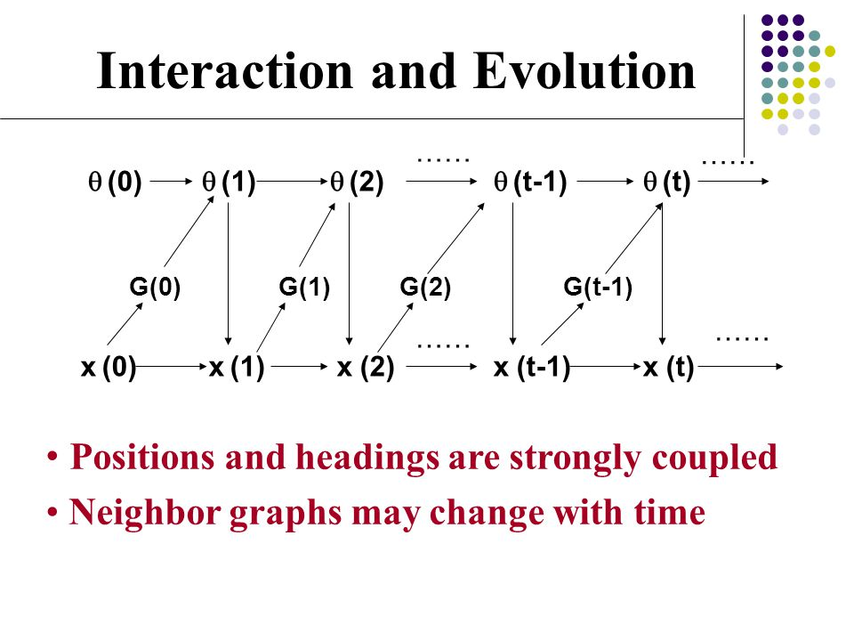Interaction and Evolution