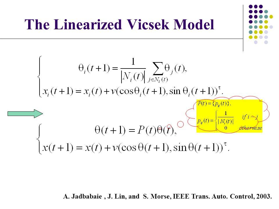 The Linearized Vicsek Model