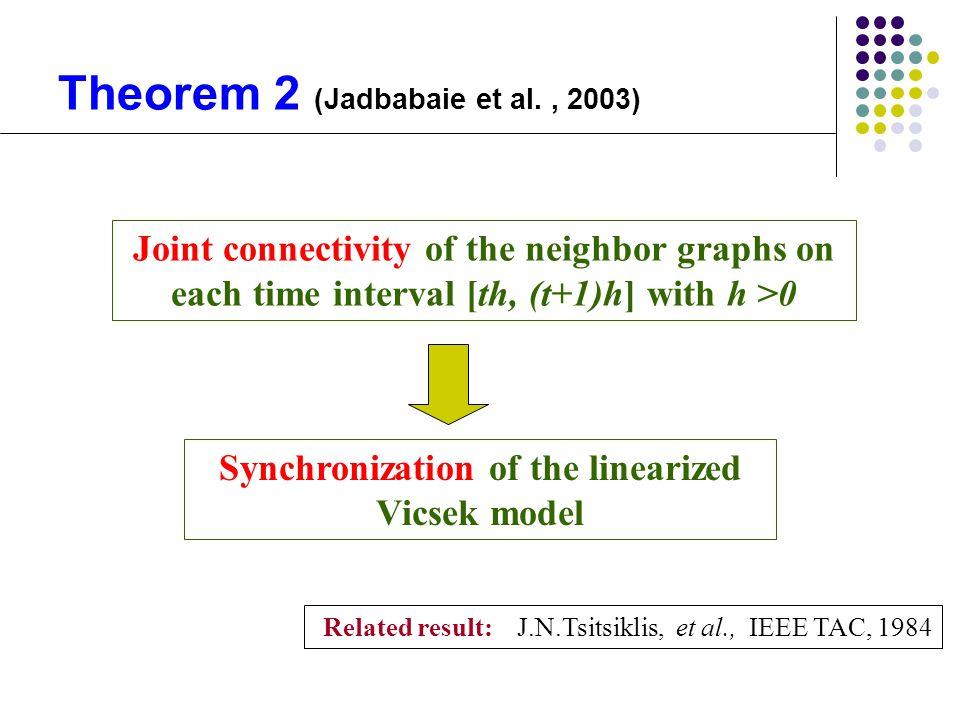 Synchronization of the linearized Vicsek model