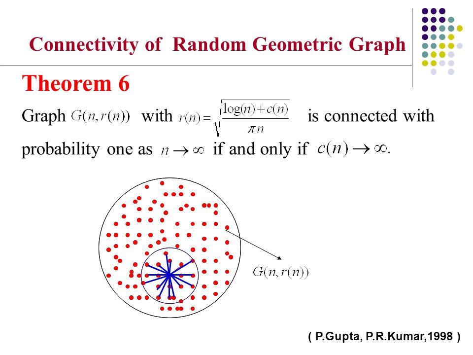 Connectivity of Random Geometric Graph