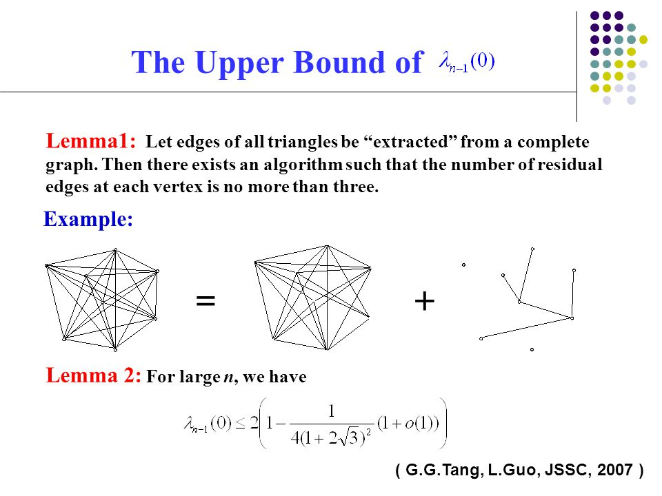 The Upper Bound of