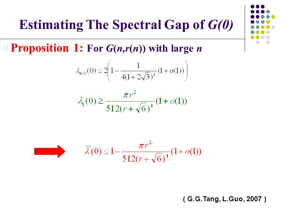 Estimating The Spectral Gap of G(0)