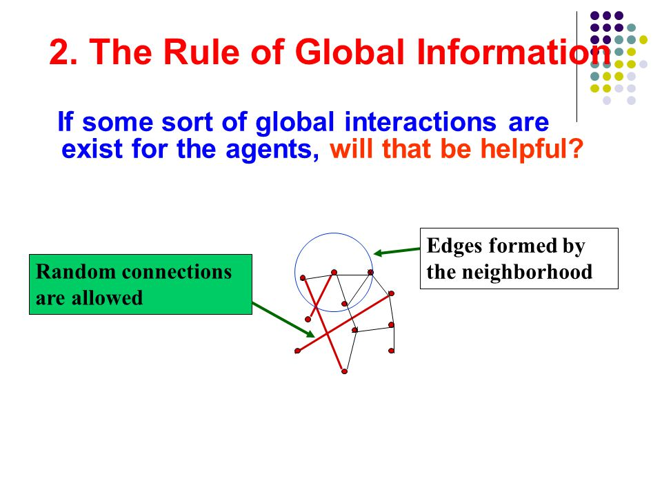 2. The Rule of Global Information