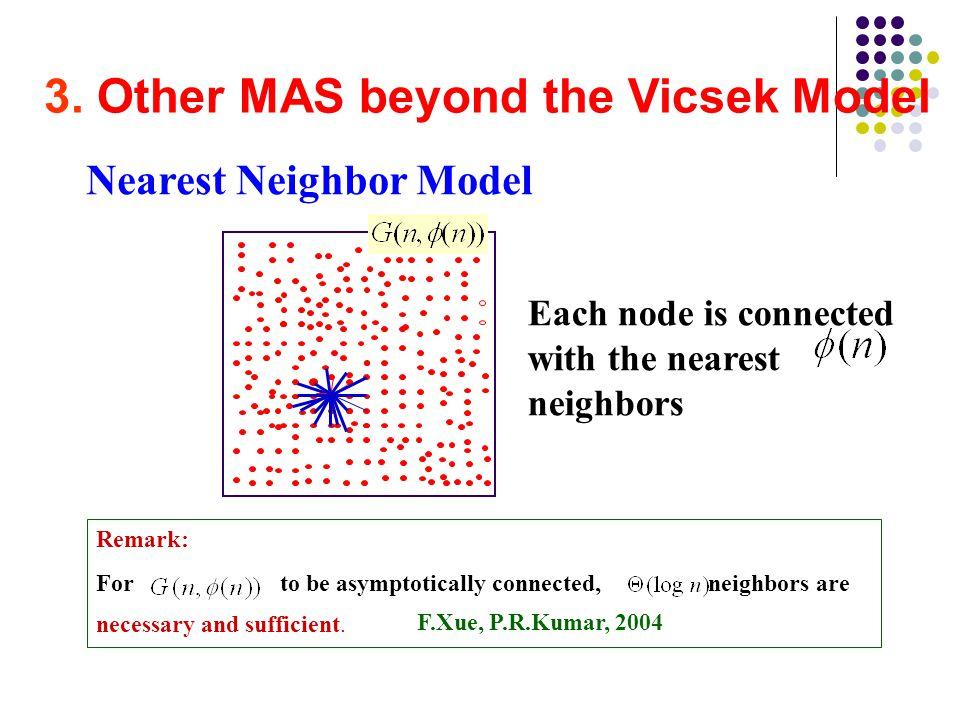 Nearest Neighbor Model