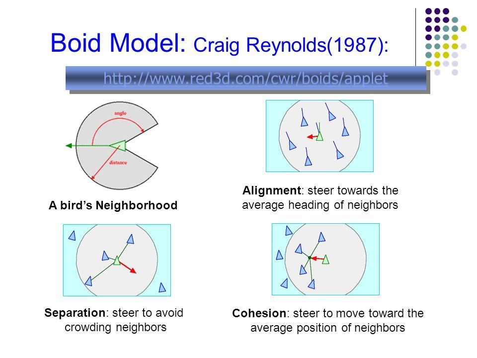 Boid Model: Craig Reynolds(1987):