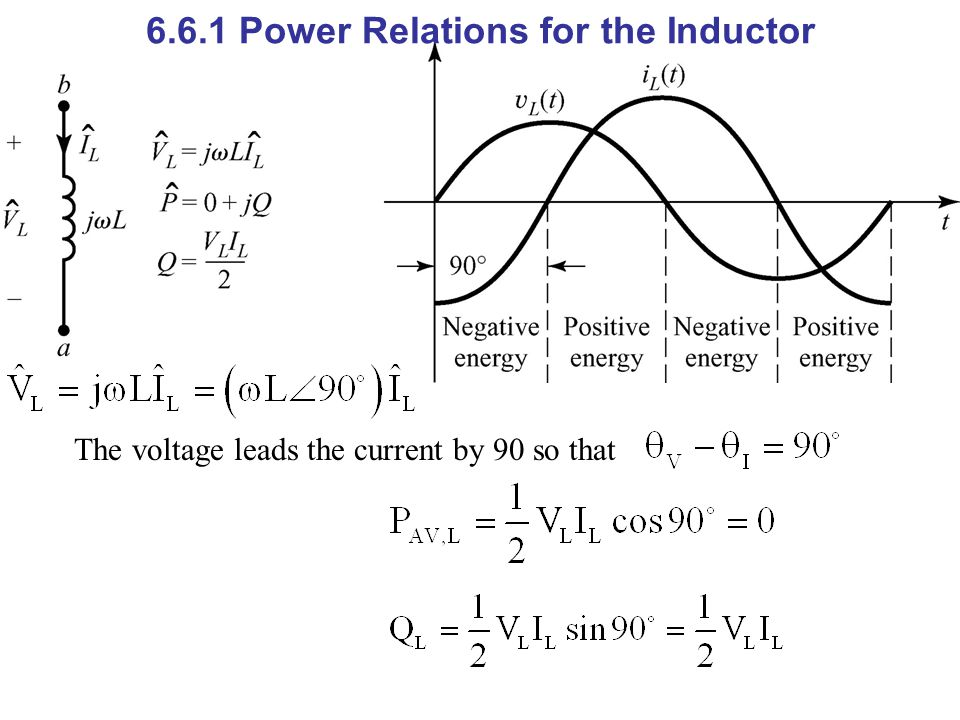 6.6.1 Power Relations for the Inductor