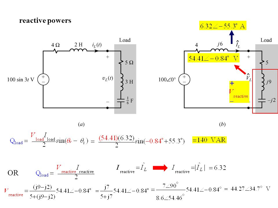 reactive powers OR