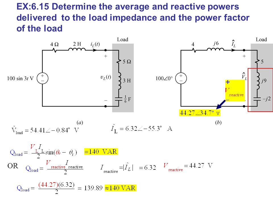 EX:6.15 Determine the average and reactive powers delivered to the load impedance and the power factor of the load