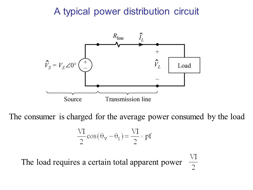 A typical power distribution circuit