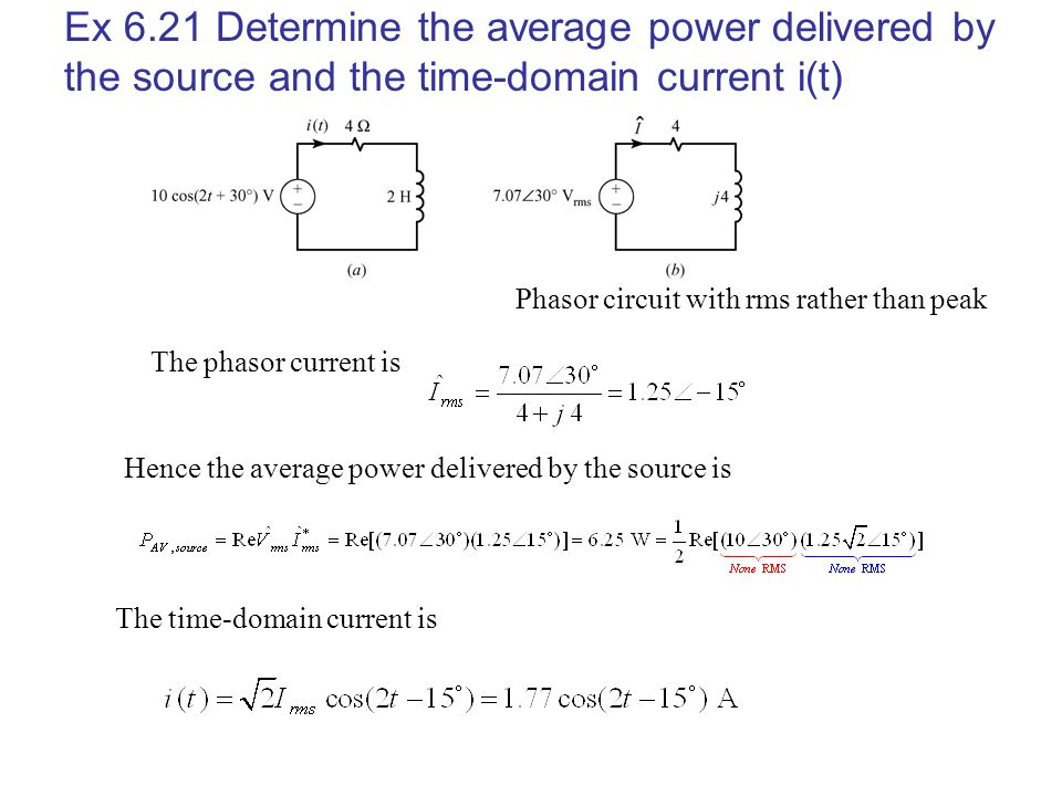 Ex 6.21 Determine the average power delivered by the source and the time-domain current i(t)