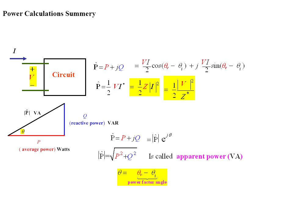 Power Calculations Summery