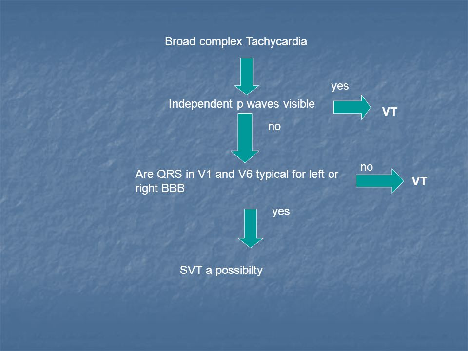 Broad complex Tachycardia