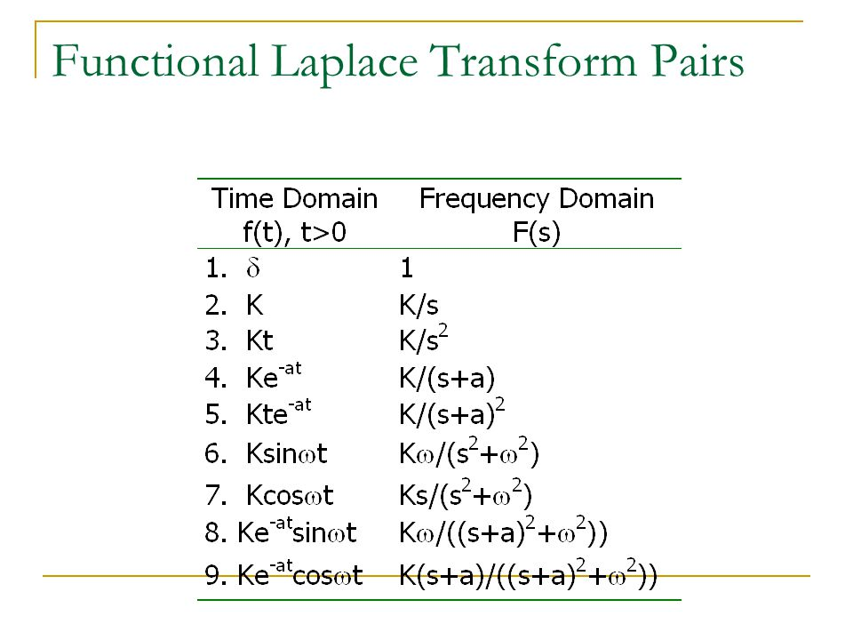 Functional Laplace Transform Pairs