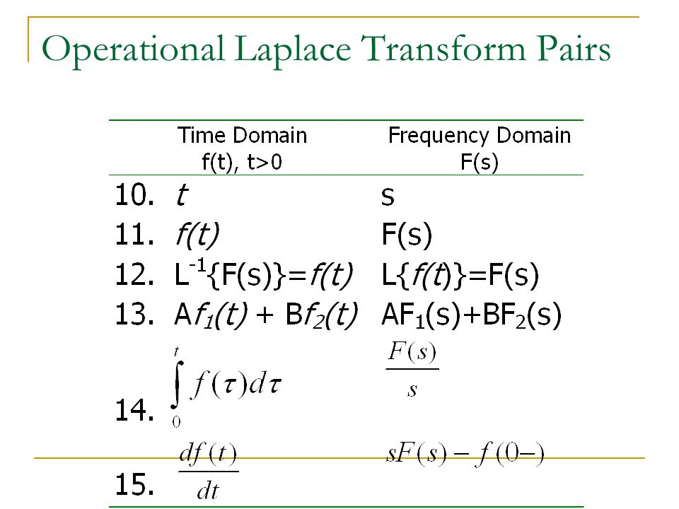 Operational Laplace Transform Pairs