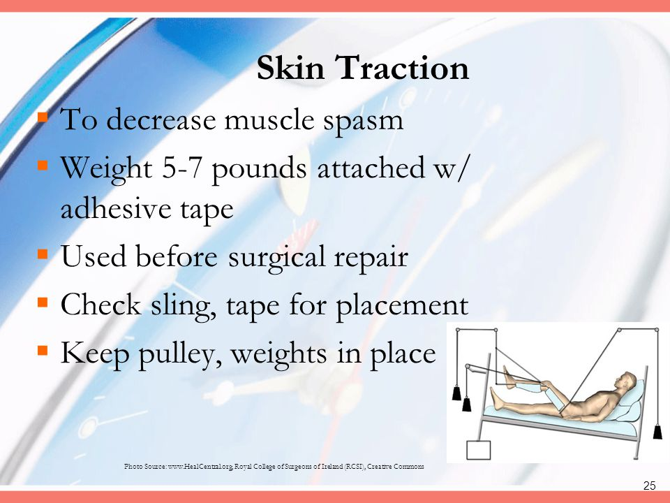 Skin Traction To decrease muscle spasm