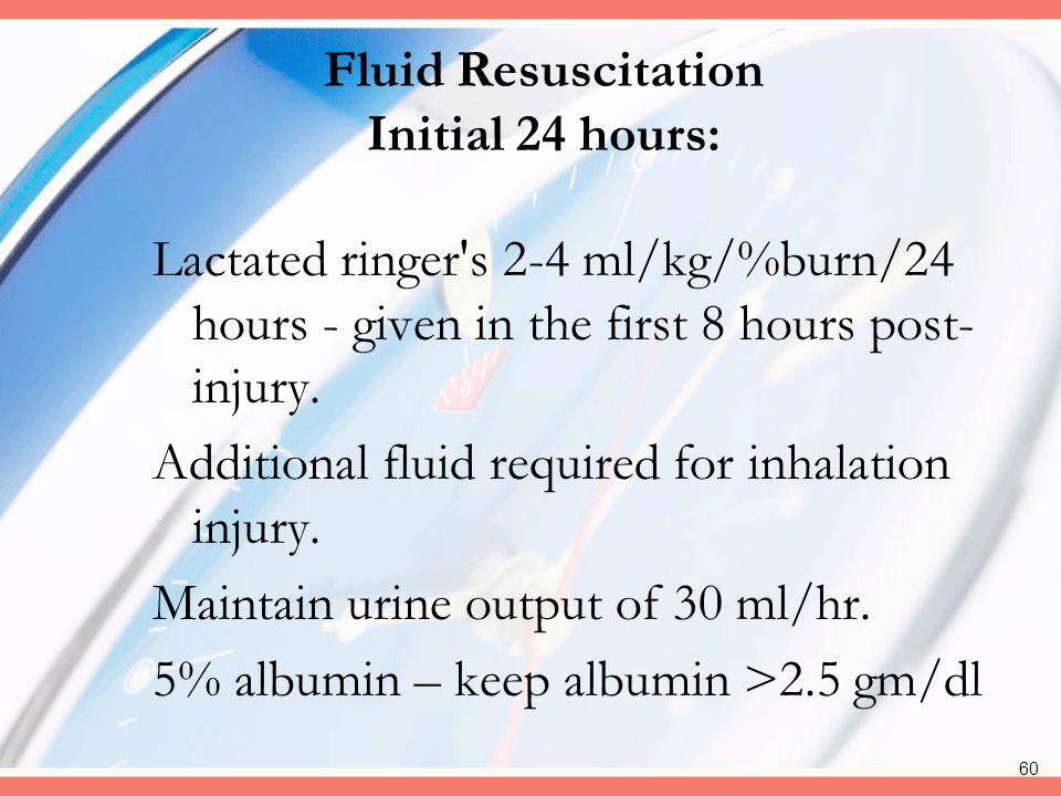 Fluid Resuscitation Initial 24 hours:
