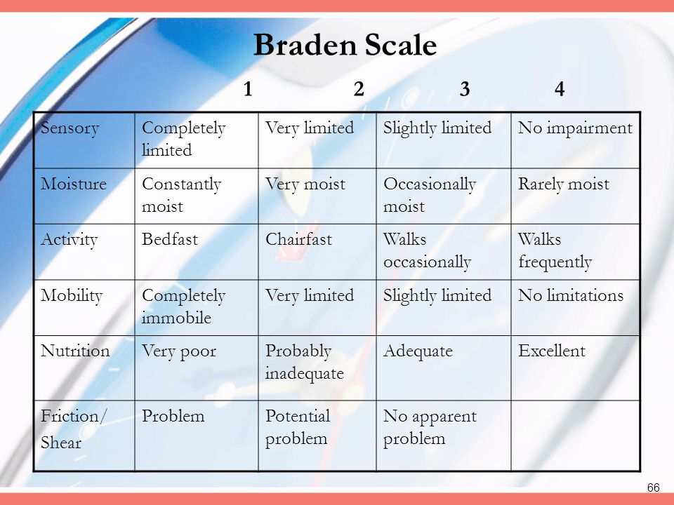 Braden Scale 1 2 3 4 Sensory Completely limited Very limited