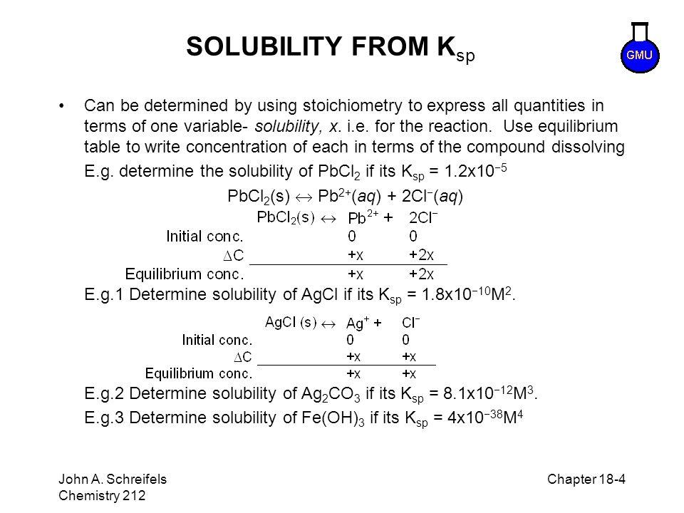PbCl2(s)  Pb2+(aq) + 2Cl(aq)