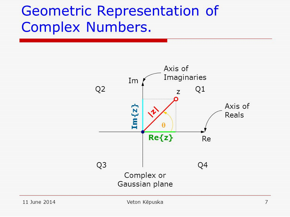 Geometric Representation of Complex Numbers.