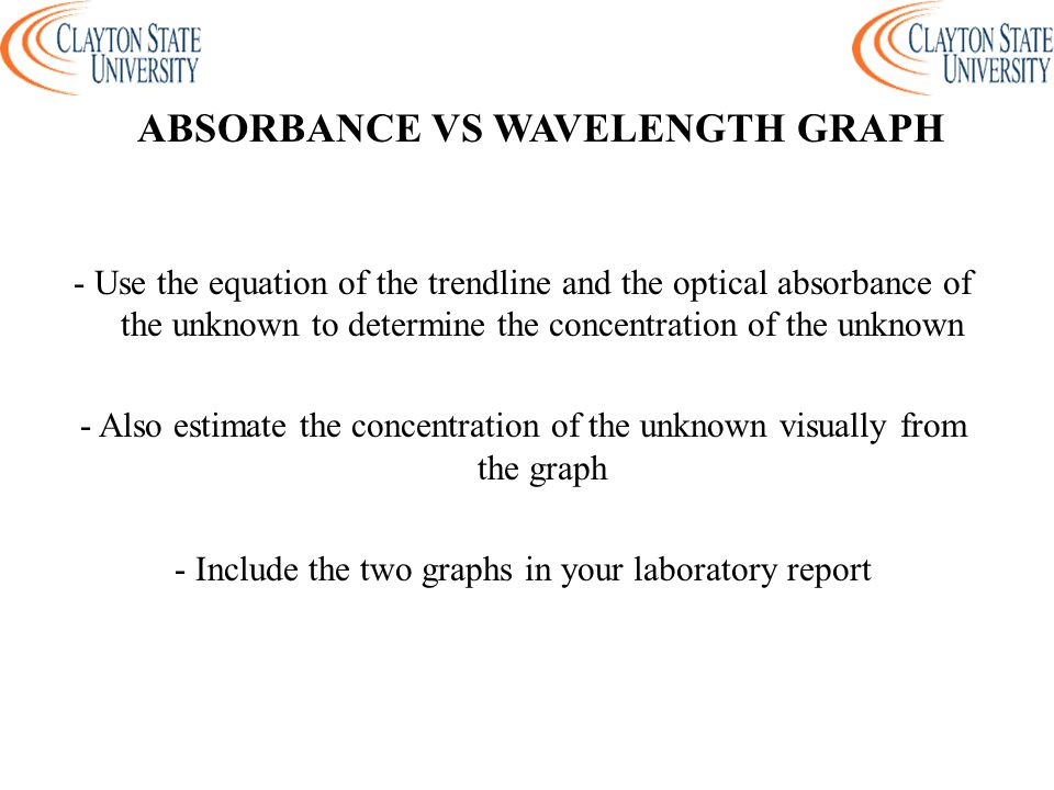 ABSORBANCE VS WAVELENGTH GRAPH