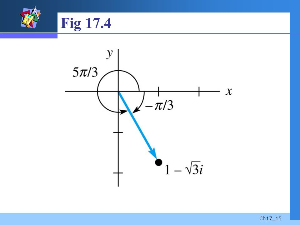 Fig 17.4