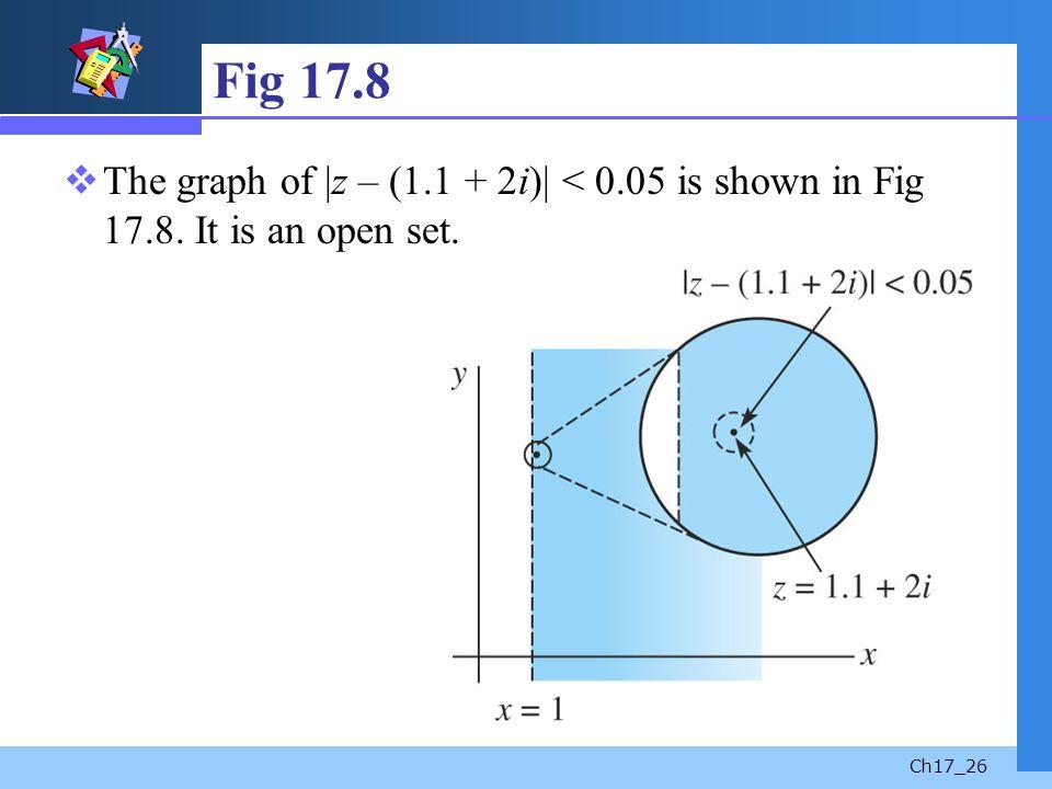 Fig 17.8 The graph of |z – (1.1 + 2i)| < 0.05 is shown in Fig 17.8. It is an open set.