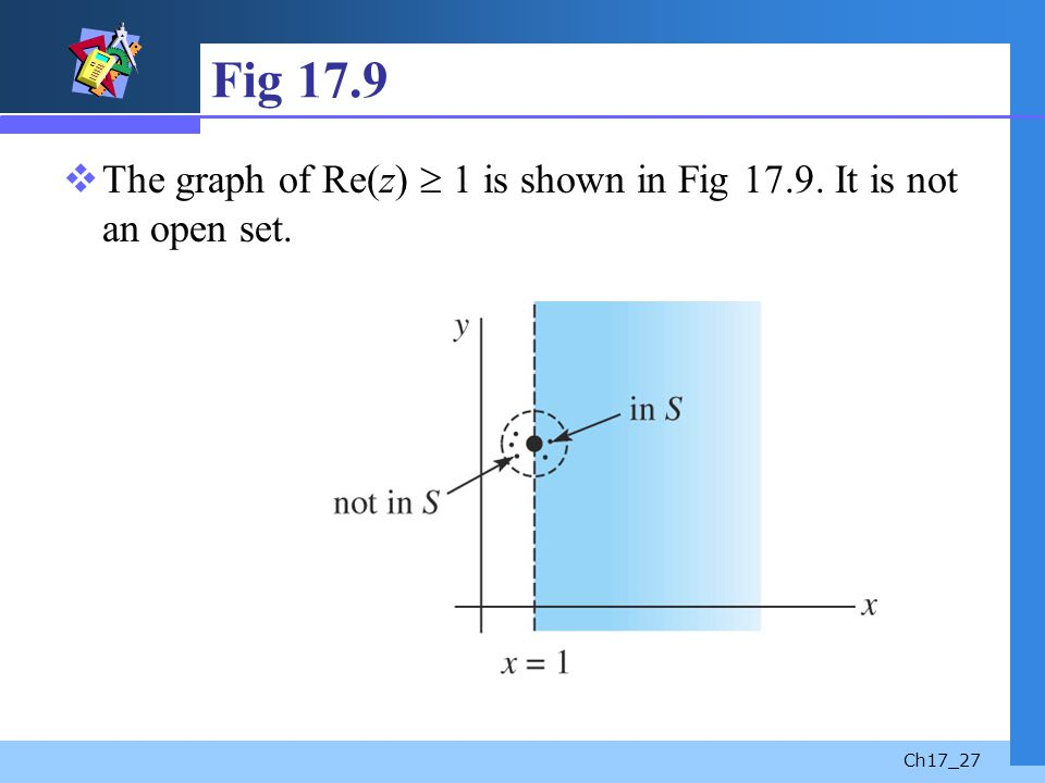 Fig 17.9 The graph of Re(z)  1 is shown in Fig 17.9. It is not an open set.