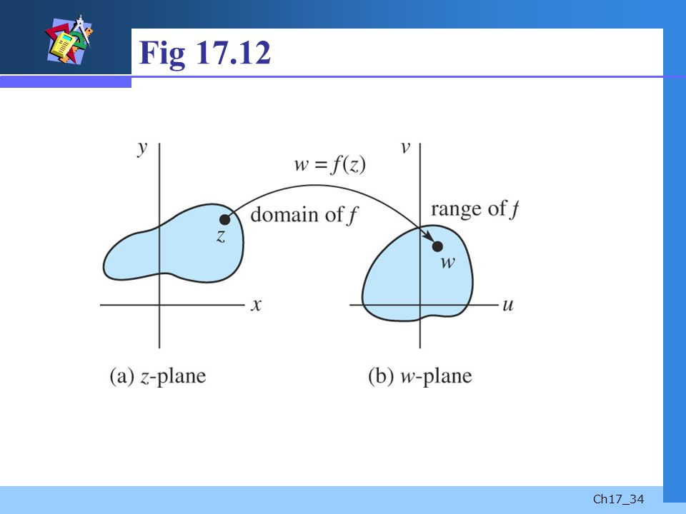 Fig 17.12