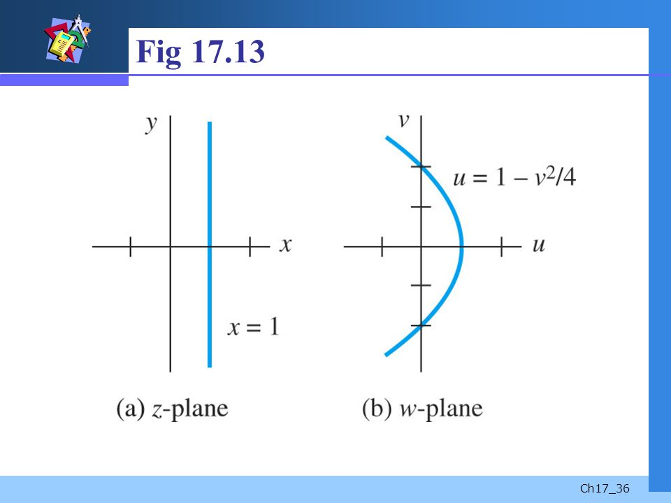 Fig 17.13