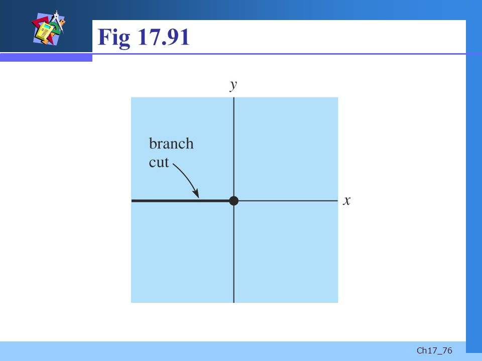 Fig 17.91