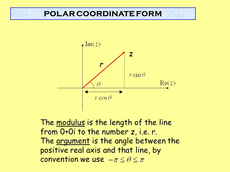POLAR COORDINATE FORM z r