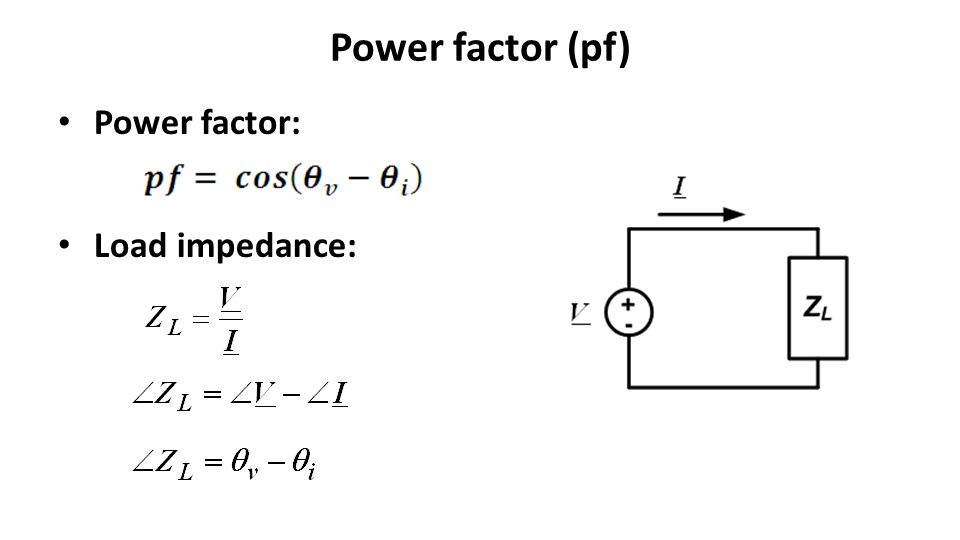 Power factor (pf) Power factor: Load impedance: