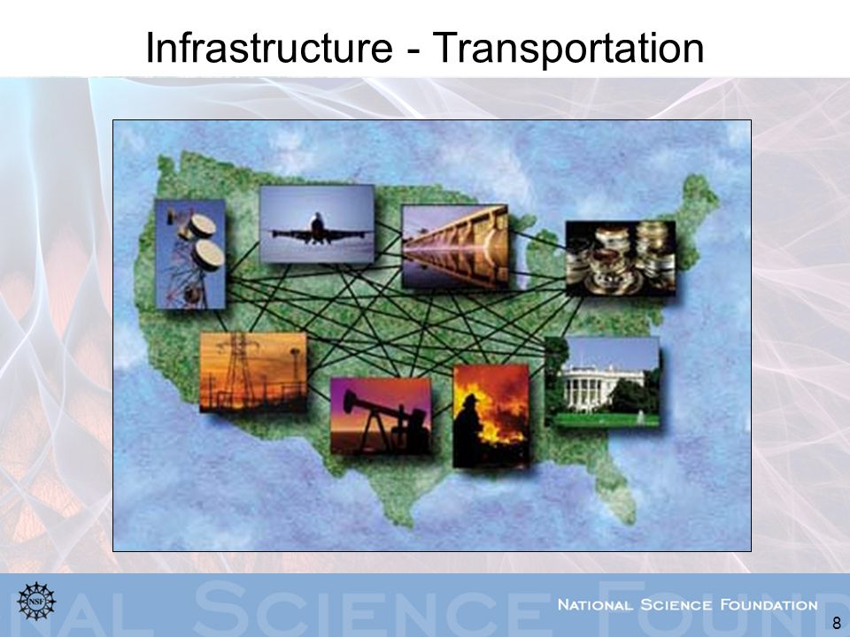 Infrastructure - Transportation
